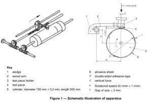 DIN-Abrasion-Tester-DIN-Abrader