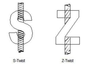 S & Z twist yarn